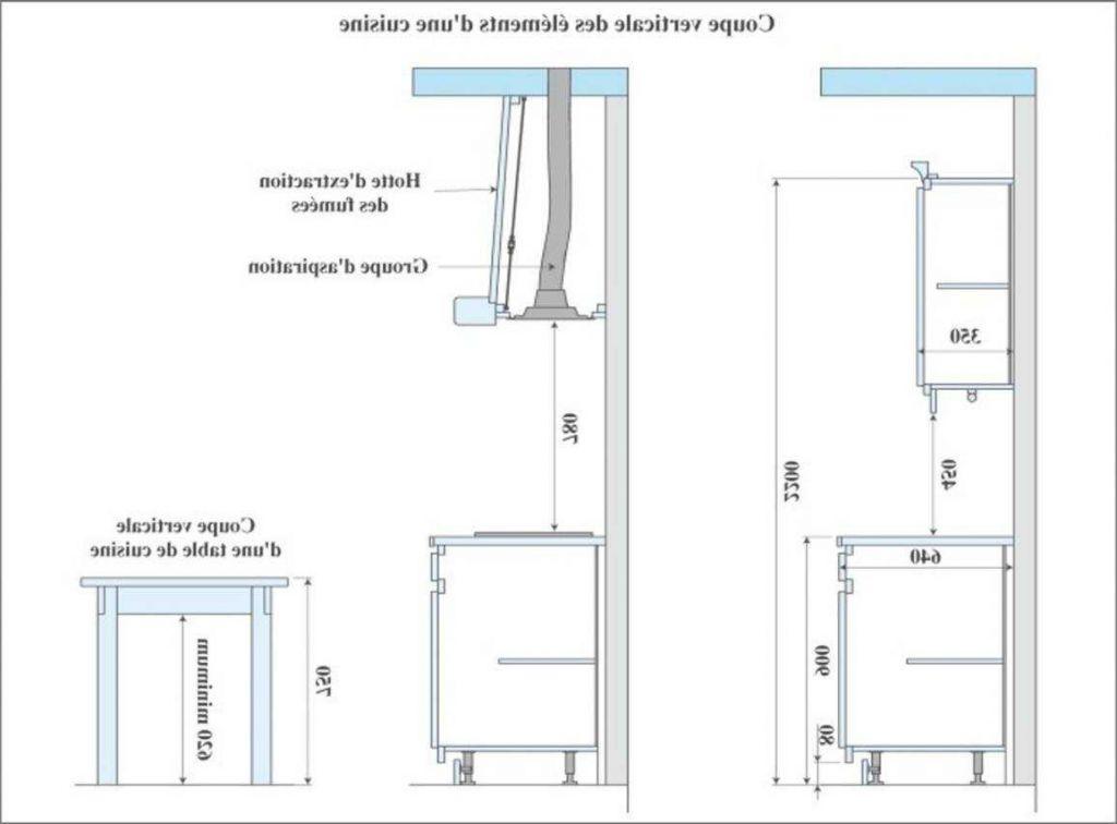 plan de travail cuisine norme. Black Bedroom Furniture Sets. Home Design Ideas