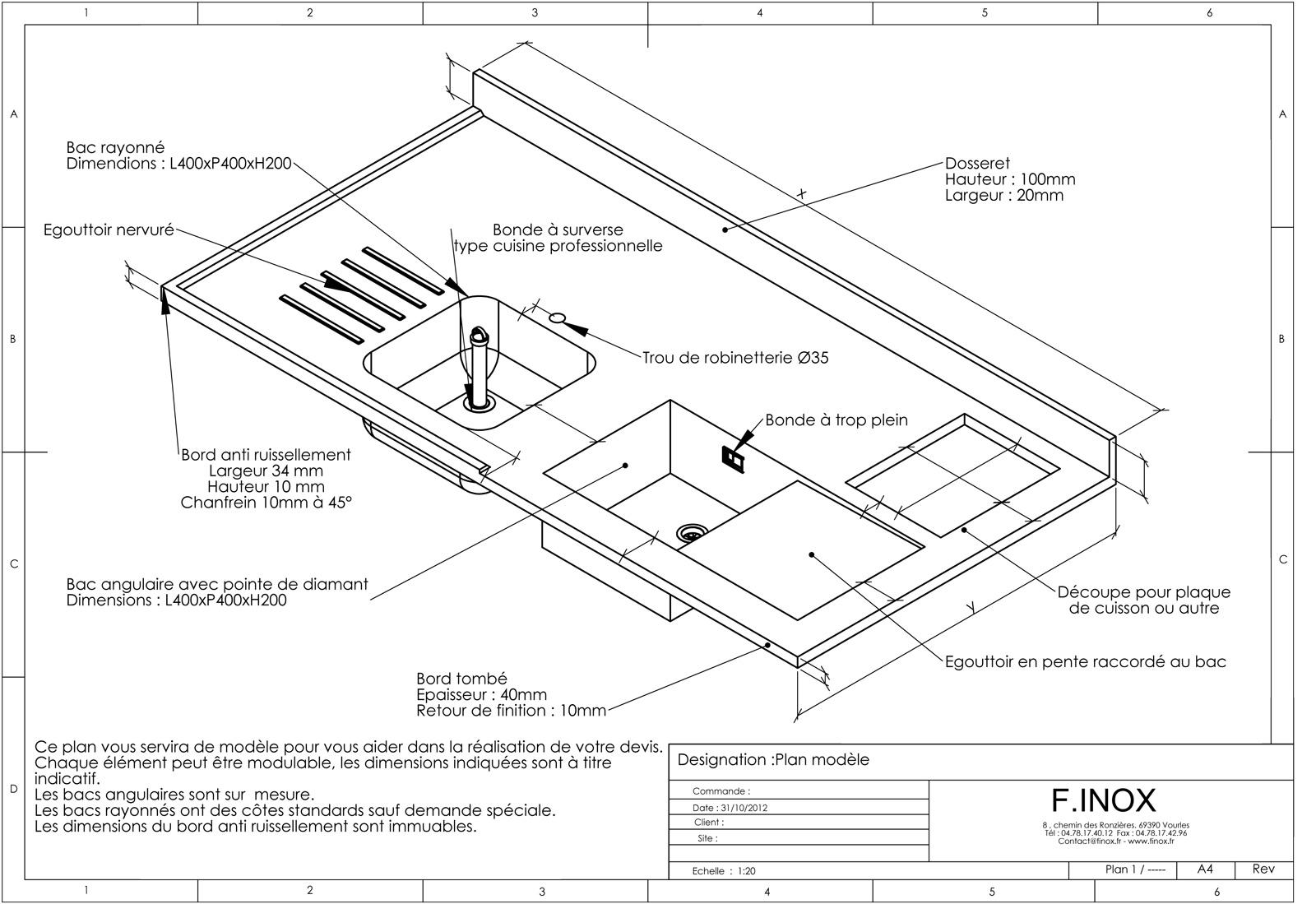 plan de travail cuisine profondeur 80